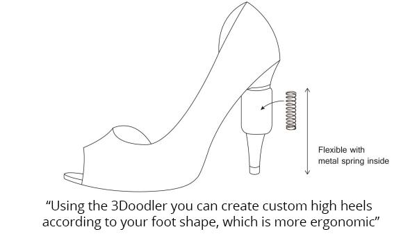 artist-uses-3doodler-pen-to-create-high-heel-shoe-1