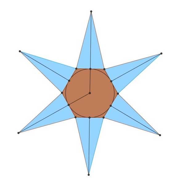cur_pyramid
